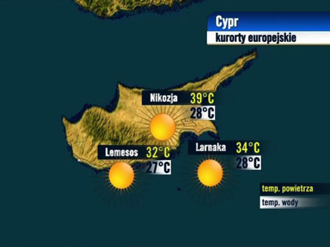 Prognoza pogody dla kurortów na Cyprze, 24.08